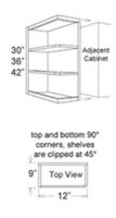 Cabinet Upper Special Shelf End