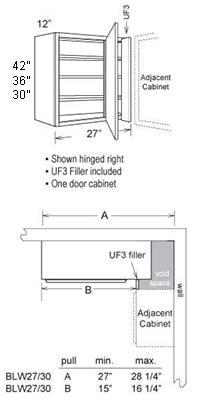 Upper Cabinet Blind 1 Door