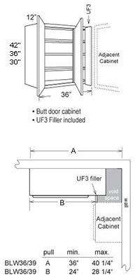 Upper Blind Cabinet 2 Door